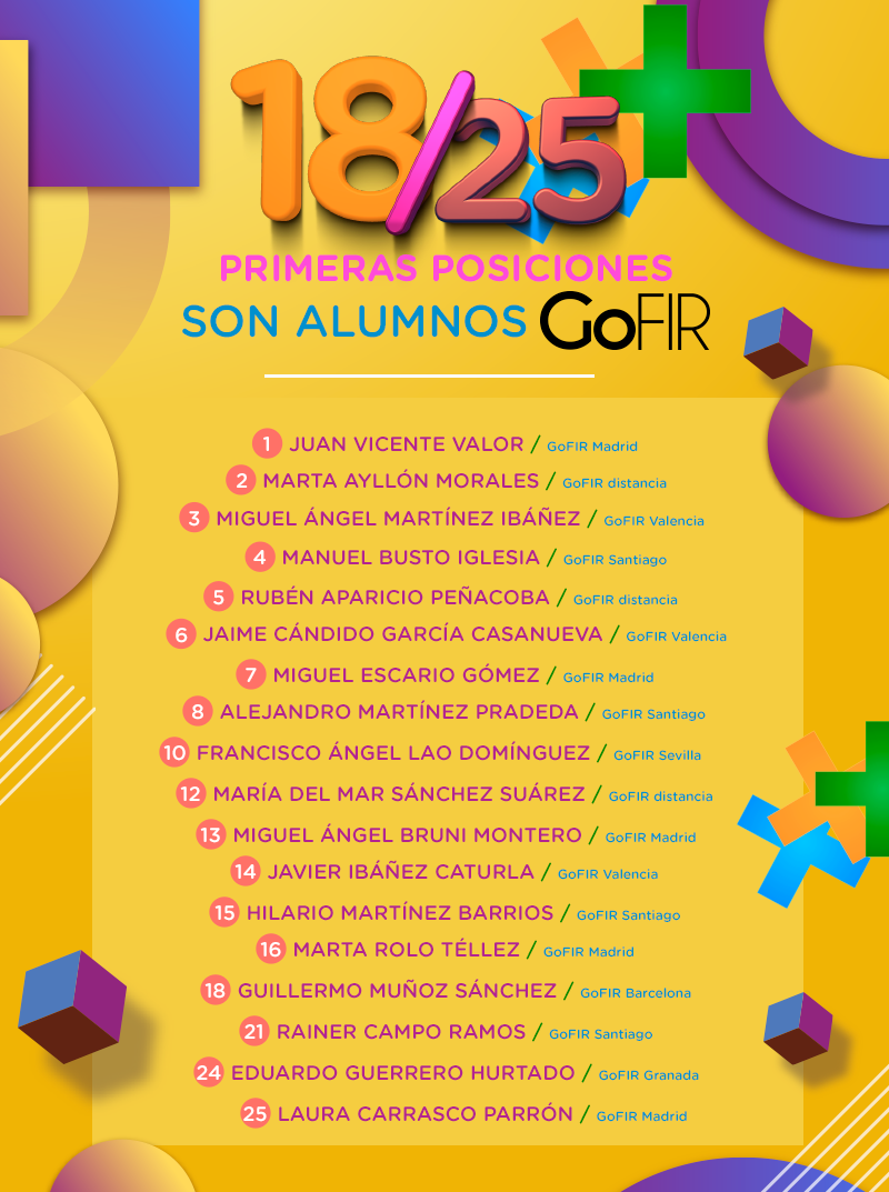 18 alumnos GoFIR EN TOP 25 FIR 2019.