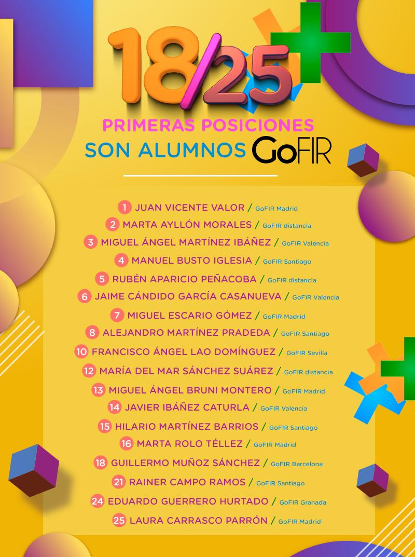 18 alumnos GoFIR EN TOP 25 FIR 2019.